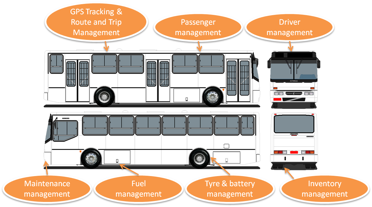 My Fleet Services | Public Bus Transport Routing Software